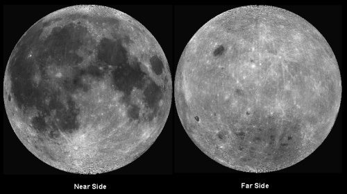Lunar Asymmetry - Were Lunar Maria created by impacts from asteroids
